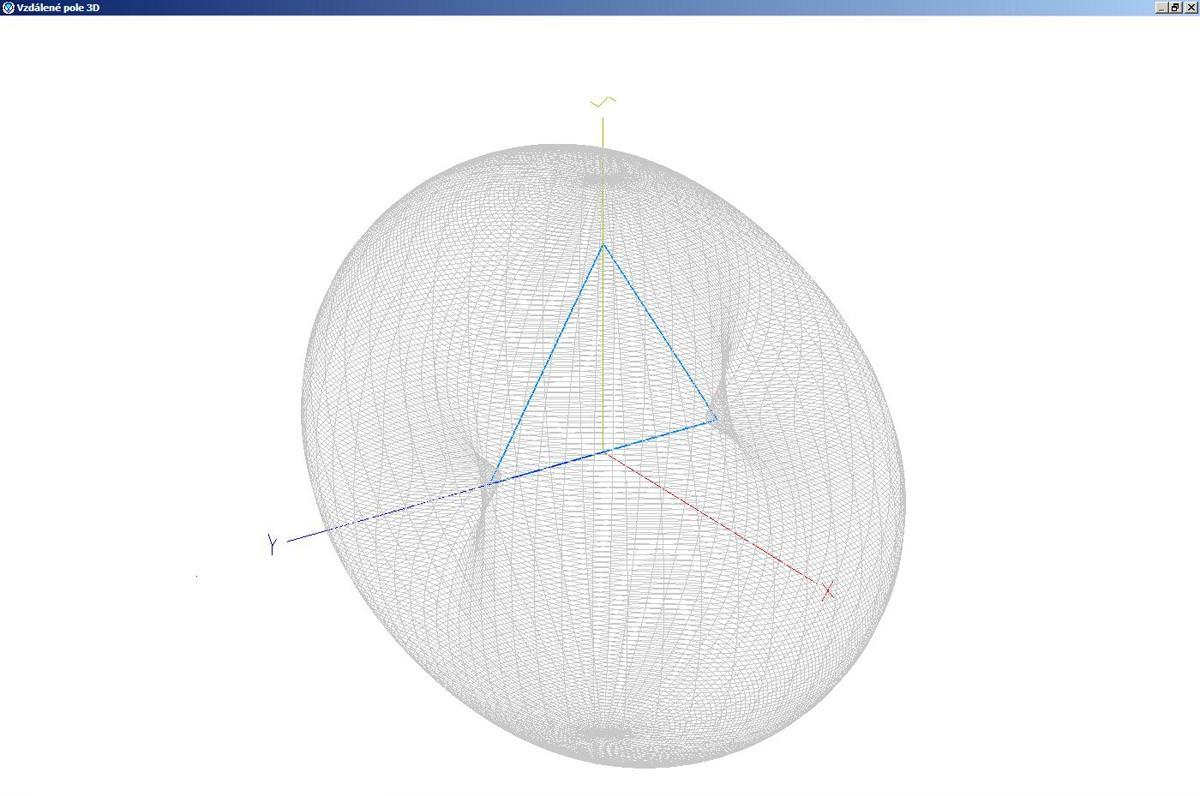 Deltaloop vyzařovací diagram